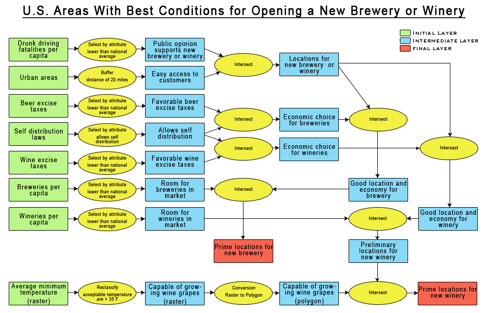 Ideal Locations For New Breweries And Wineries Sterr Bros Beer Blog